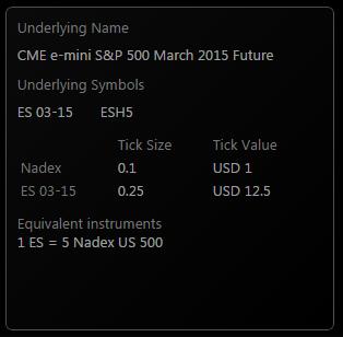 Future and option trading tricks