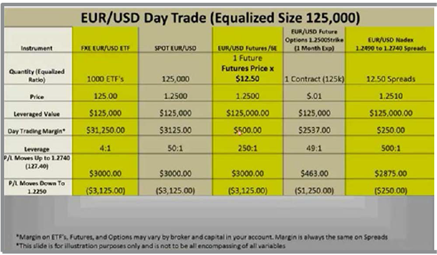 Binary options cfd