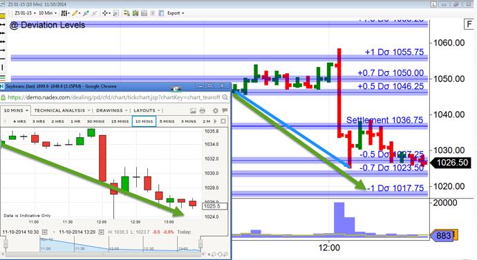 Apex repo trading system