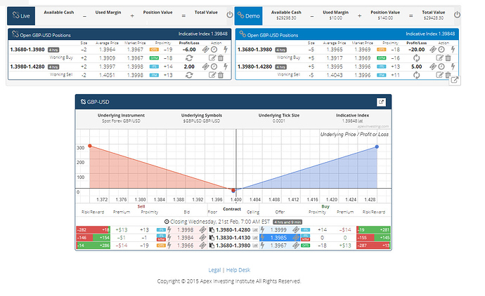 Gbp Usd Straddle 022118 1 Profit Scanner Calculator Expected Ranges You Can Do This And Why Should Apexinvesting