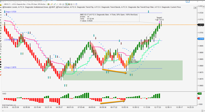 Apex forex trading system
