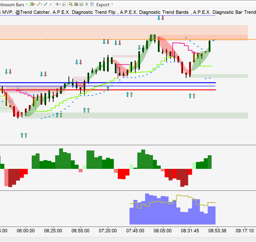 Aex trading system
