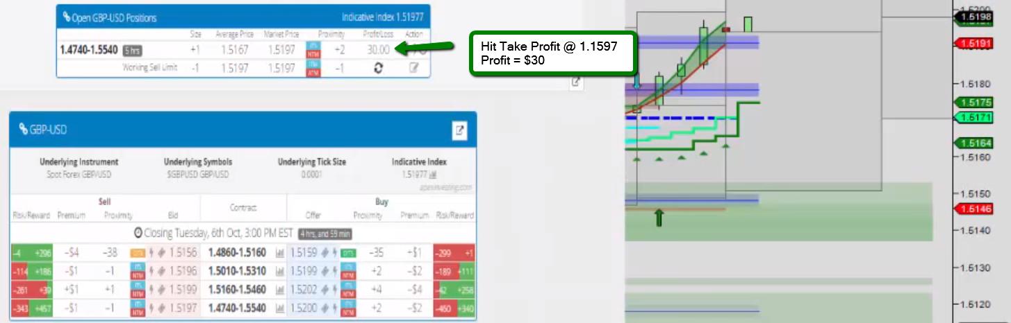 Nadex spread trading strategies