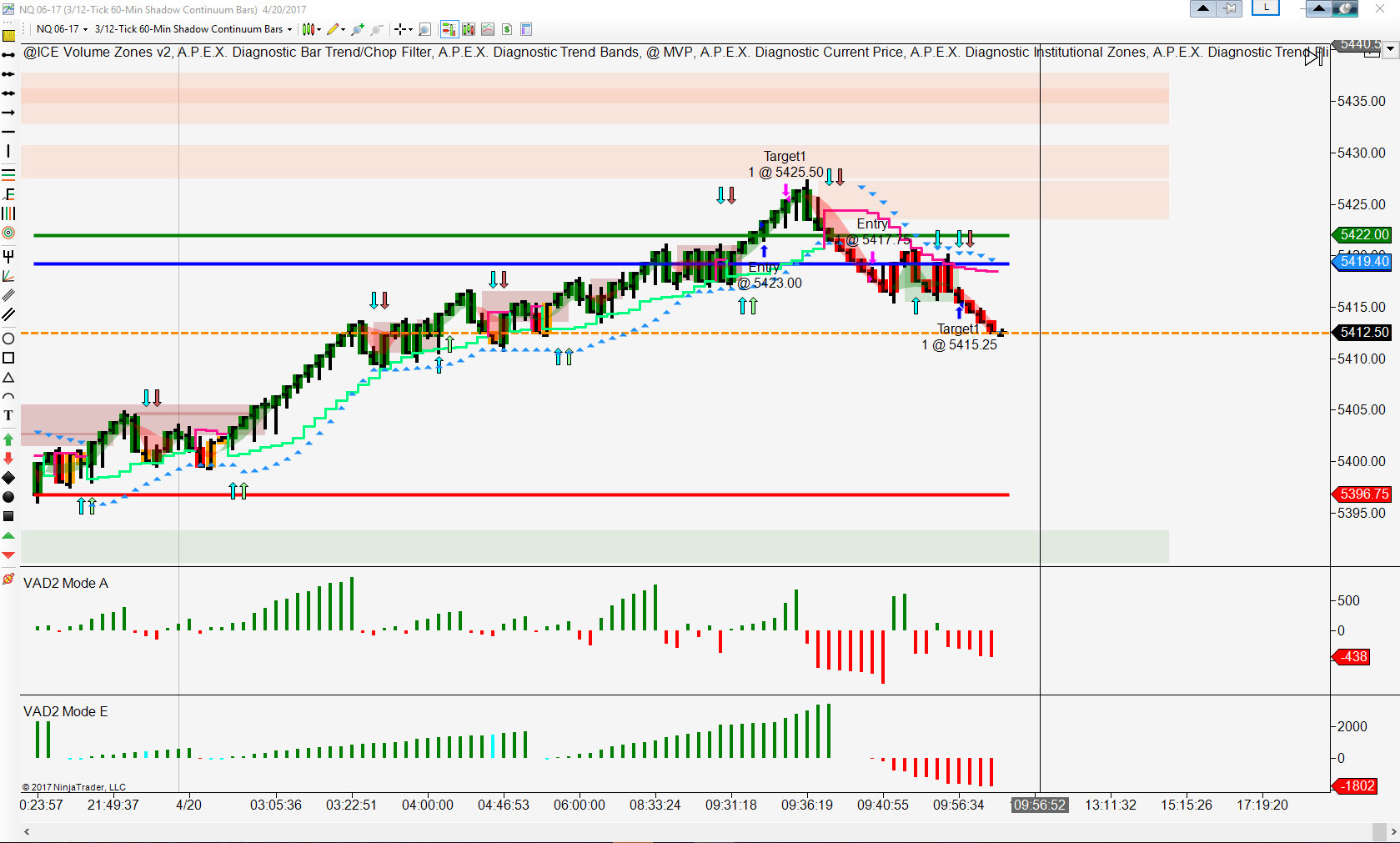Tick Charts Binary Options Quotes - 5 Compelling Reasons to