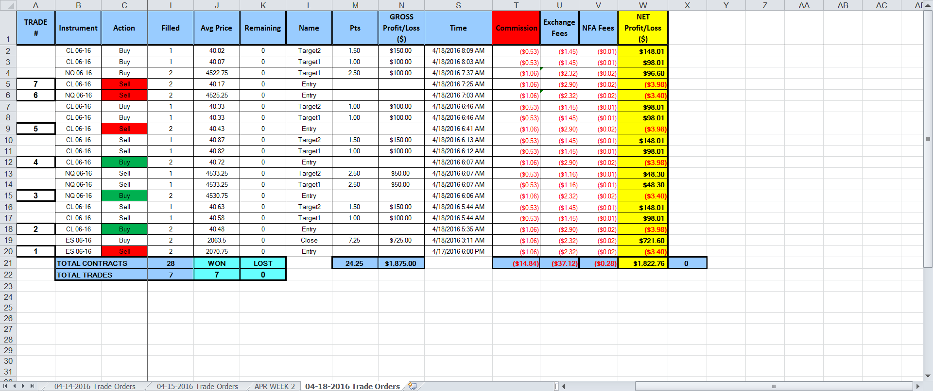 Epex trading system