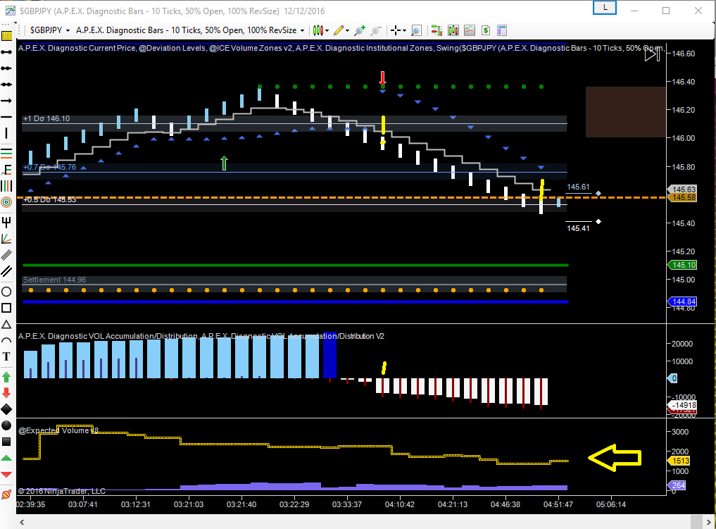 Forex futures rollover
